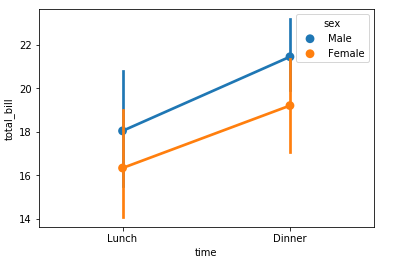 seaborn14.png