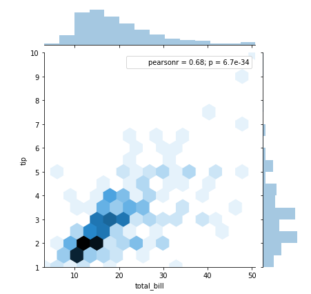 seaborn19.png