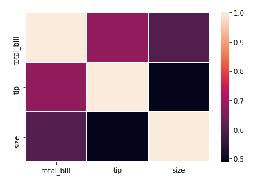 seaborn30.png