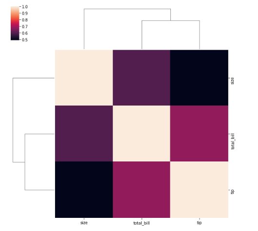 seaborn31.png