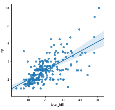 seaborn32.png